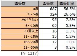 report_q1t
