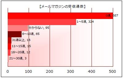 report_q1g
