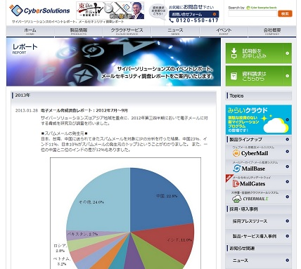 cybersolutions_report