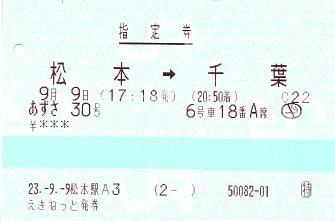 110909 指のみ あずさ30号 松本→千葉.JPG