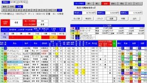 0127京都12Rオッズ分析ソフトMONSTERver6解析画像