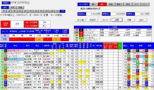 0127東京12Rの異常投票