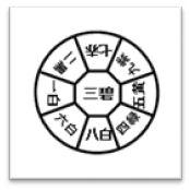 三碧土星の九星盤