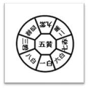 五黄土星の九星盤