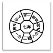 七赤金星の九星盤