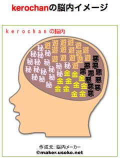 kerochan