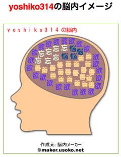 yoshiko314