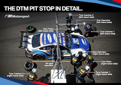 pit stop01.jpg