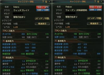 Lv30装備ありステ