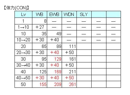CON比較表