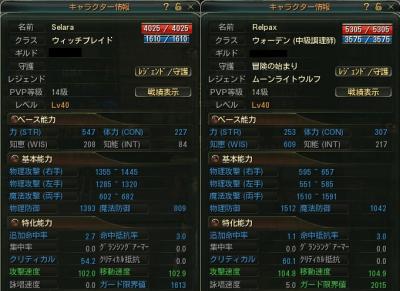 Lv40装備ありステ