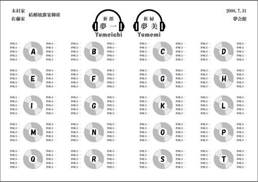 音楽家のための席次表 MG-02