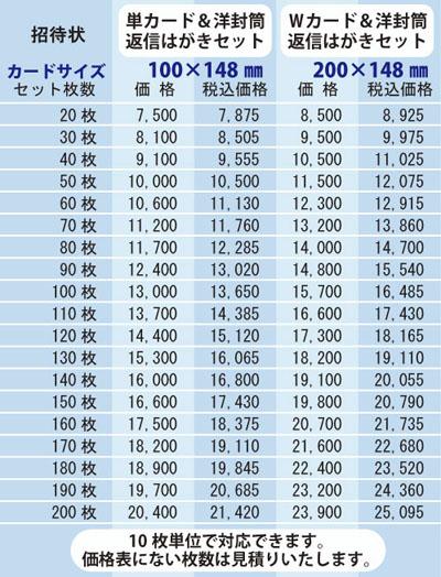 招待状印刷価格表(洋2サイズ)