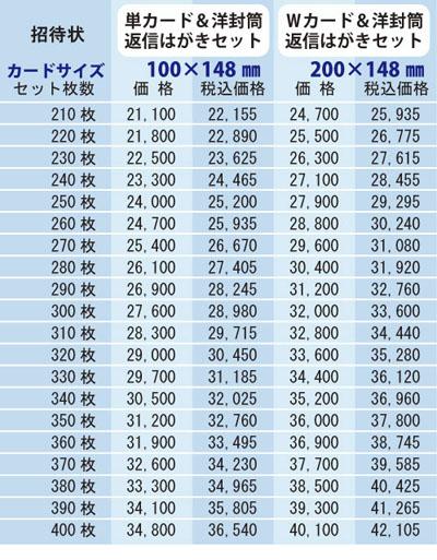 招待状印刷価格表(洋2サイズ)210-400枚