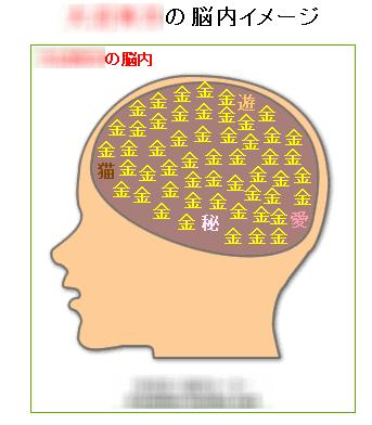 わしの脳内?