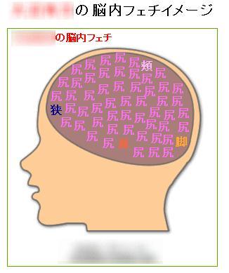 わしの脳内フェチ?