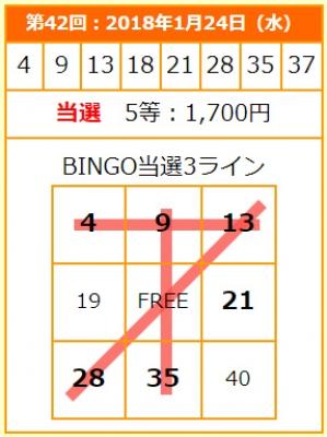 ビンゴ5で3ラインビンゴ5等当選のイメージ