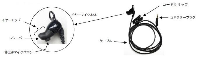 骨伝導イヤホン EM21