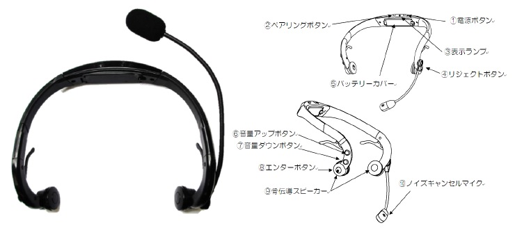 骨伝導ヘッドセット HG42-TBT 発売予定