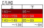 血圧値凡例−1.jpg