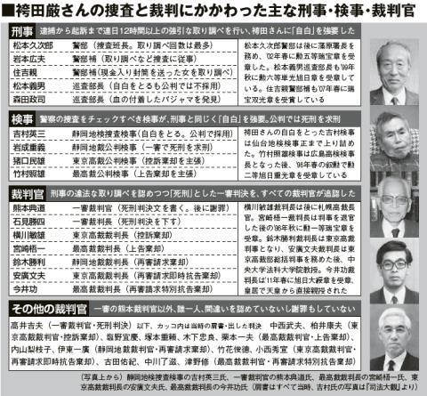 袴田事件関係者