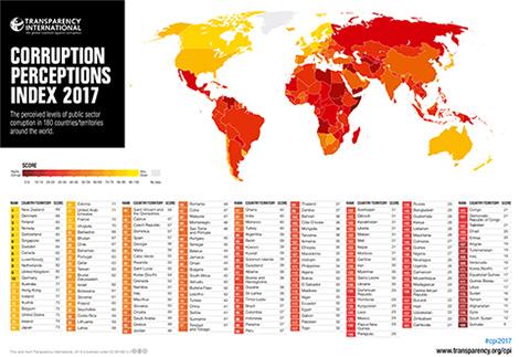 2017世界腐敗度マップ
