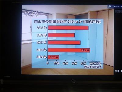 イブニングDonDon  WAVE ノリノリ不動産7