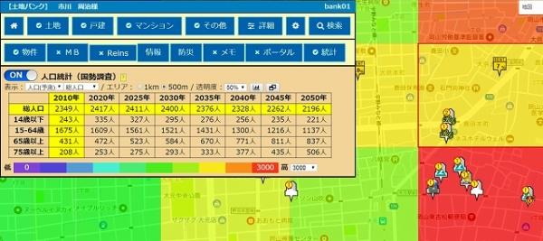 土地バンク 人口統計3