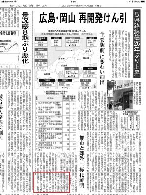 日経新聞 路線価  ウェーブハウス