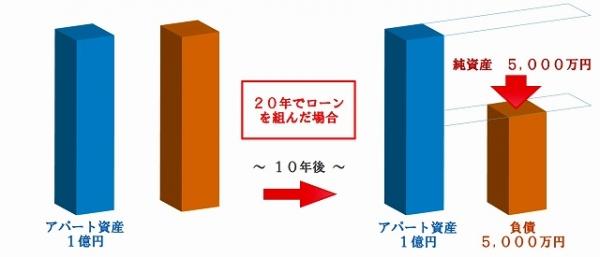 ゼロから始める不動産投資1.jpg