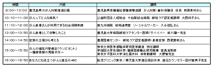 1日目スケジュール.png