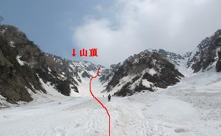 毛勝岳ルート220504