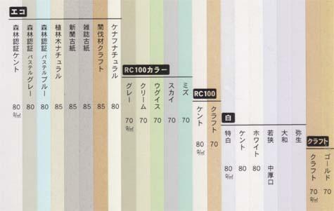 エコ・RC100カラー・RC100・白・クラフト封筒(色)見本1