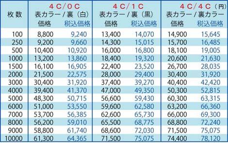 はがき印刷 価格表(竹)