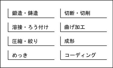 名刺裏面 UR-11
