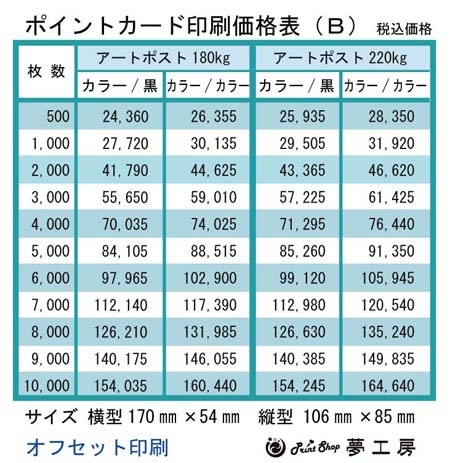 ポイントカード印刷価格表(B)