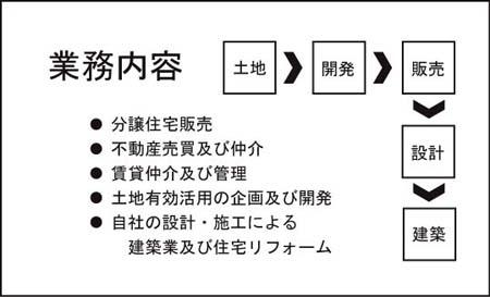 名刺裏面 UR-21