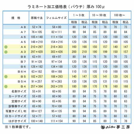 ラミネート価格表(パウチ)