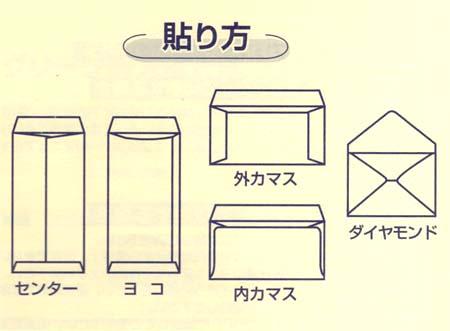 封筒の貼り方