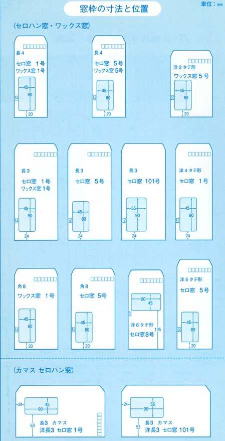 封筒の窓枠の寸法と位置