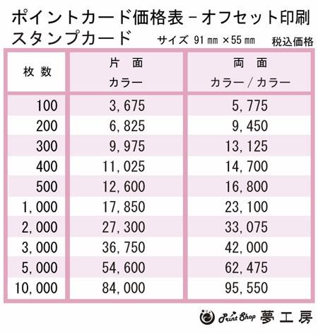 ポイントカード・スタンプカード価格表−平版オフセット印刷