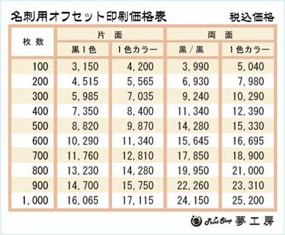 名刺用オフセット印刷価格表