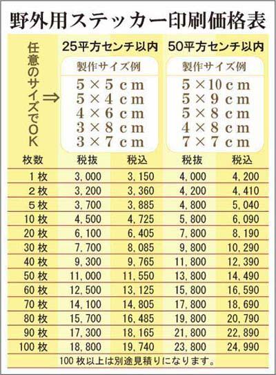 野外用ステッカー印刷価格表 25-50