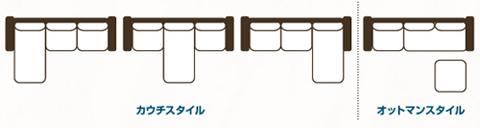 アバカシリーズ 【Parama】パラマ コーナーカウチソファ レイアウトイメージ