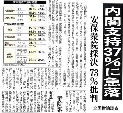 党議拘束で日本の政治、破滅へ…...