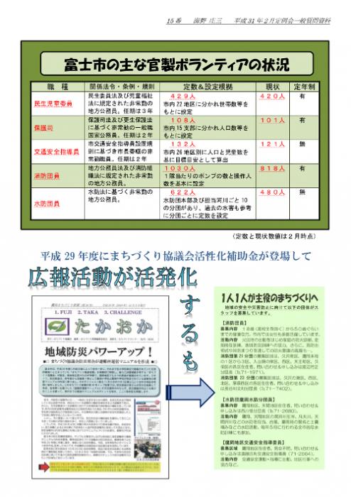 ブログ平成31年2月定例会一般質問の資料.png