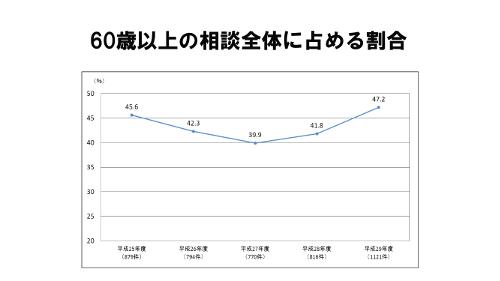 ブログ2020.1.25男女共同参画-広見.png