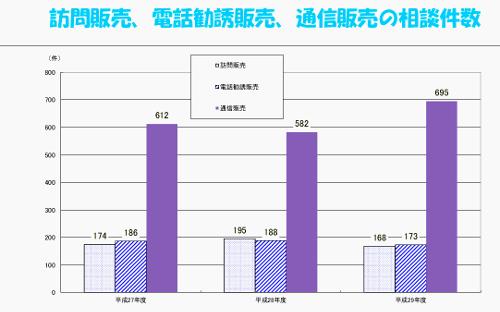 ブログ資料三2020.1.25男女共同参画-広見.png