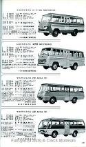 『自動車ガイドブック』第13巻(1966年発行) マツダ ライトバスなど掲載のページ【クリックで大きく表示】