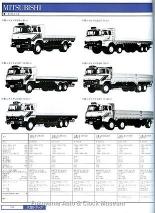 『自動車ガイドブック』第27巻(1980年発行) 三菱ふそうFV315Tなど掲載のページ【クリックで大きく表示】